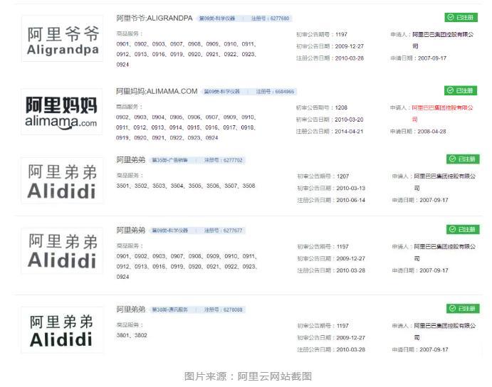 """阿里巴巴注册新公司""""京西"""" 官方回应:因在北京西边"""