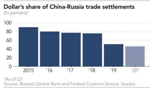 花旗银行首席刘利刚:国际化加速开启 人民币进入升值通道,短期看到6.9