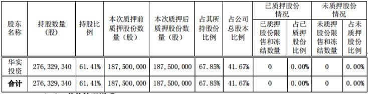 降降降!青青稞酒上半年主要数据全面下降,中高端占比下滑现金流恶化,控股股东还要减持股份偿还融资借款