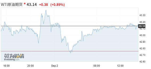 亚市资讯播报:亚洲股市追随美股强劲走势 澳元受经济数据拖累
