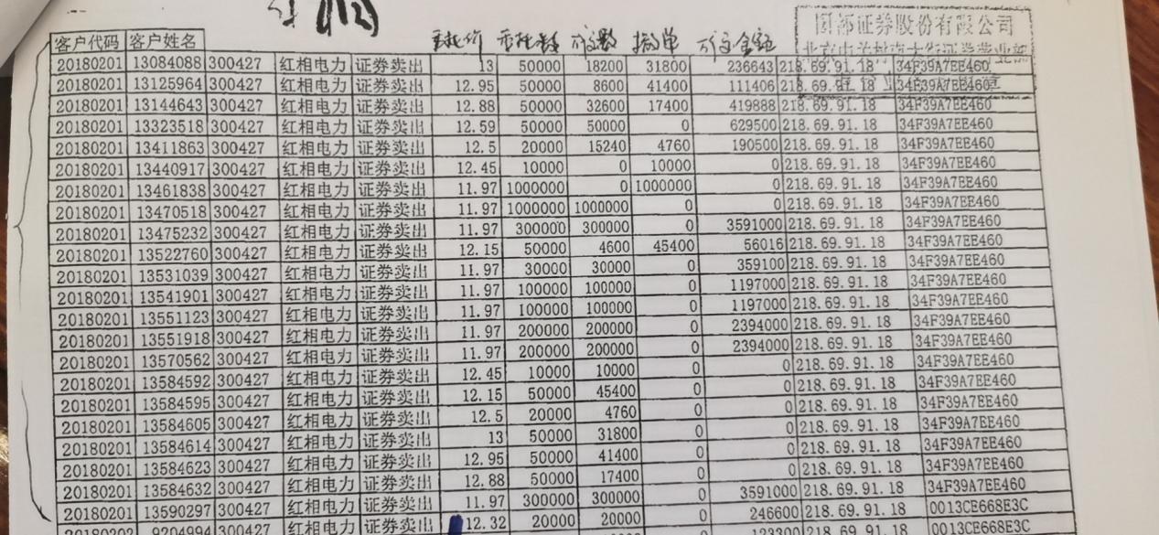 投资人质疑天津信托未勤勉尽责 因跌停板暴力平仓仲裁案开庭