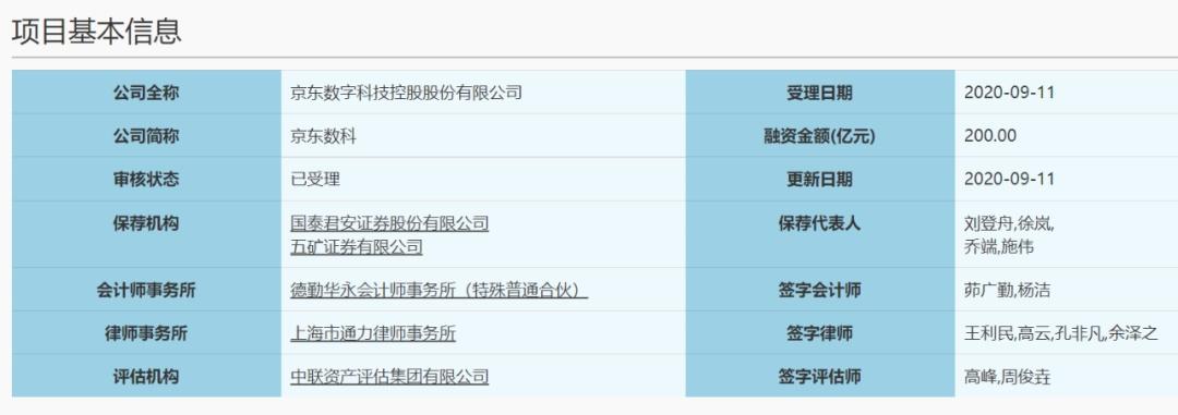 """""""京东数科递交IPO申请!刘强东持股50.35%,设立特别表决权,估值超过2000亿"""