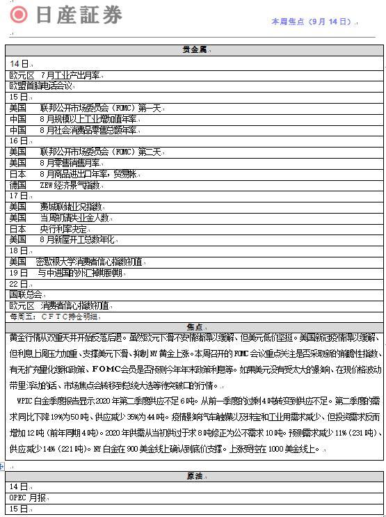 日本期货市场报告(9月14日)