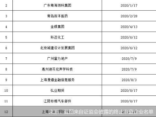 """排队逾三年IPO梦碎 米哈游""""崩坏"""""""