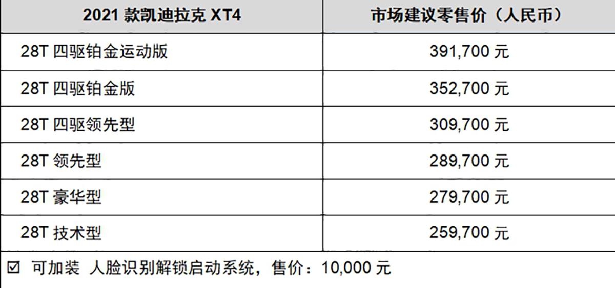 增新车漆/配置升级 新款凯迪拉克XT4售25.97万起