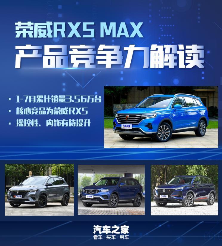 AI看市场|解读荣威RX5 MAX产品竞争力