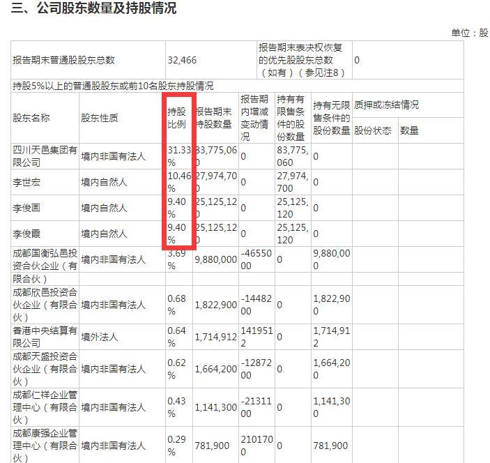 涉嫌操纵证券市场!天邑股份实控人之一李跃亨被立案调查