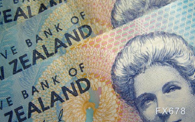 新西兰二季度GDP萎缩12.2%,正式步入衰退!为何纽元仍有望保持看涨?