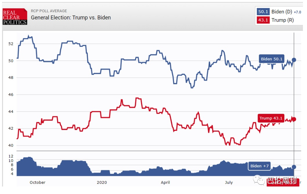 特朗普感染新冠对市场和大选意味着什么