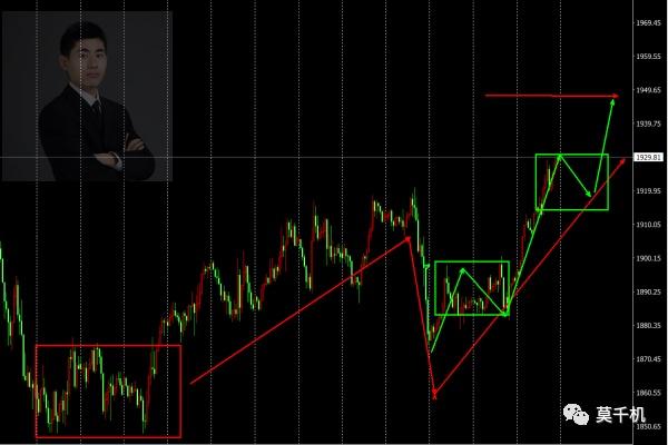 10.10黄金原油下周走势分析 10.11黄金会涨吗?原油会跌吗?