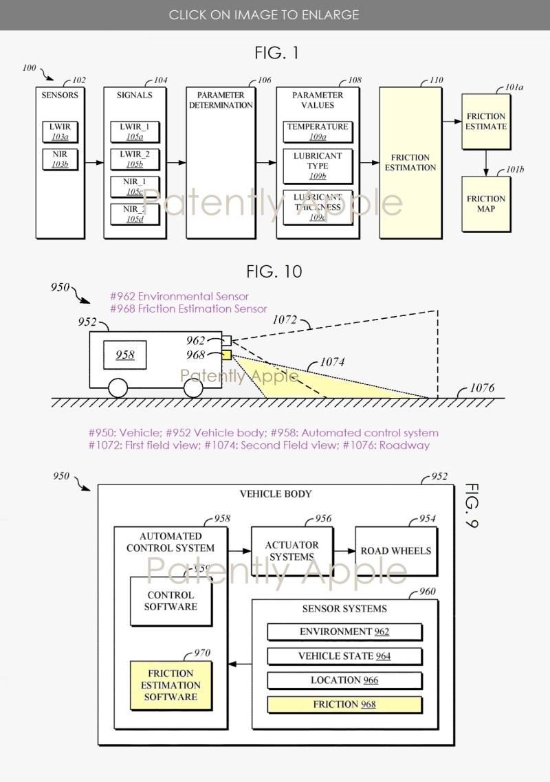 苹果再获新专利 估算轮胎与地面摩擦力以提升车辆操控力 苹果专利清单