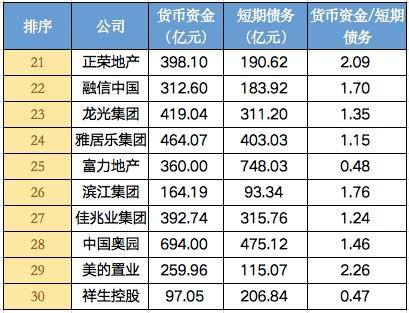 祥生控股携四大风险上市,股价高估了多少