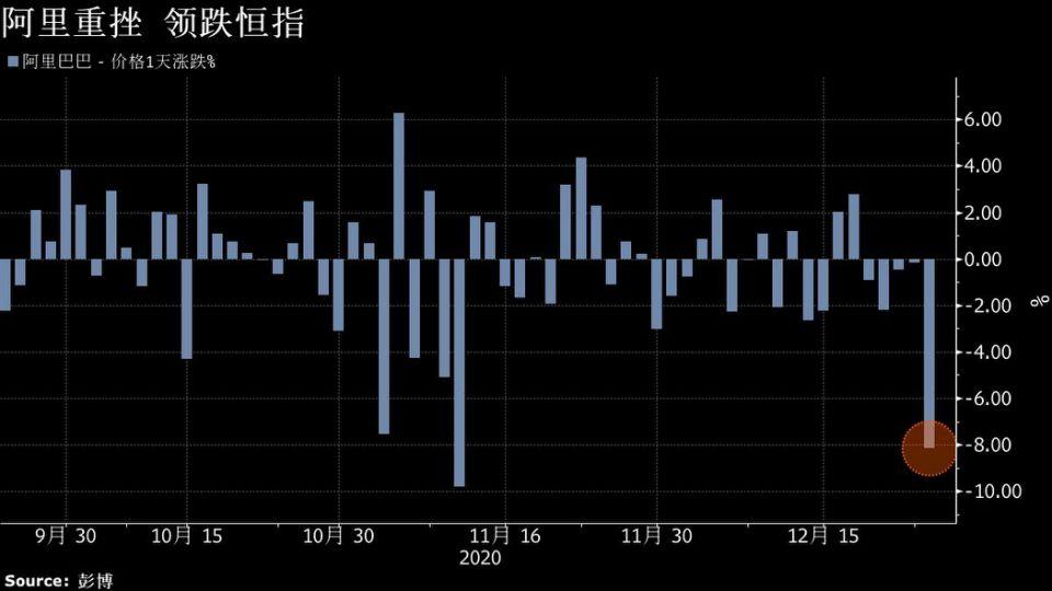 usdt不用实名(caibao.it):掌握最新全球市场动向――华尔街图录(12{月}24日) 第4张