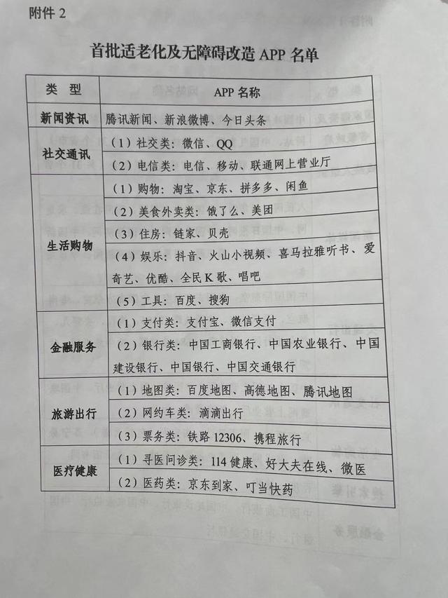电银付大盟主(dianyinzhifu.com):工信部将开展专项行动,微信支付宝等将举行适老化及无障碍革新 第2张