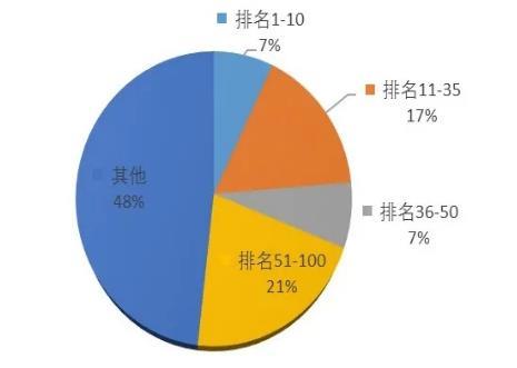 usdt充值(caibao.it):湾区结构城更发力 彰显富力综合实力 第3张