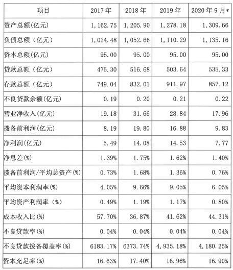 瑞穗�y行(中��)2021年�M�l同�I存��100�|元 不良率0.04%保持在�^低水平