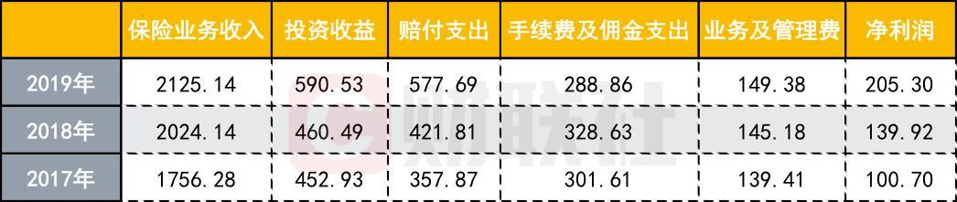 独家|中国太平洋人寿保险公司高层变动导致外援被任命为总经理 潘或晋升为董事长