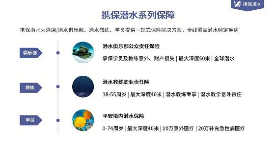 携保保险网:创新潜水保险,为潜水保驾护航