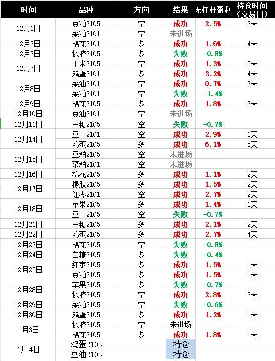 电银付免费激活码(www.dianyinzhifu.com):聚焦农产品:红枣、苹果 第1张