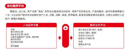 强对公之长、补零售之短 浙商银行平台化服务战略筑起价值之桥