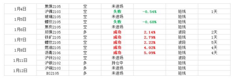 国内PVC消费量可观,动力煤现货价格再涨