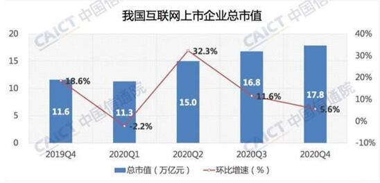 图片来源:中国信息通信研究院