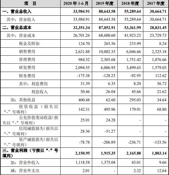 """易来智能冲刺IPO:撕不掉的米系标签 CEO姜兆宁难圆""""单飞梦"""""""