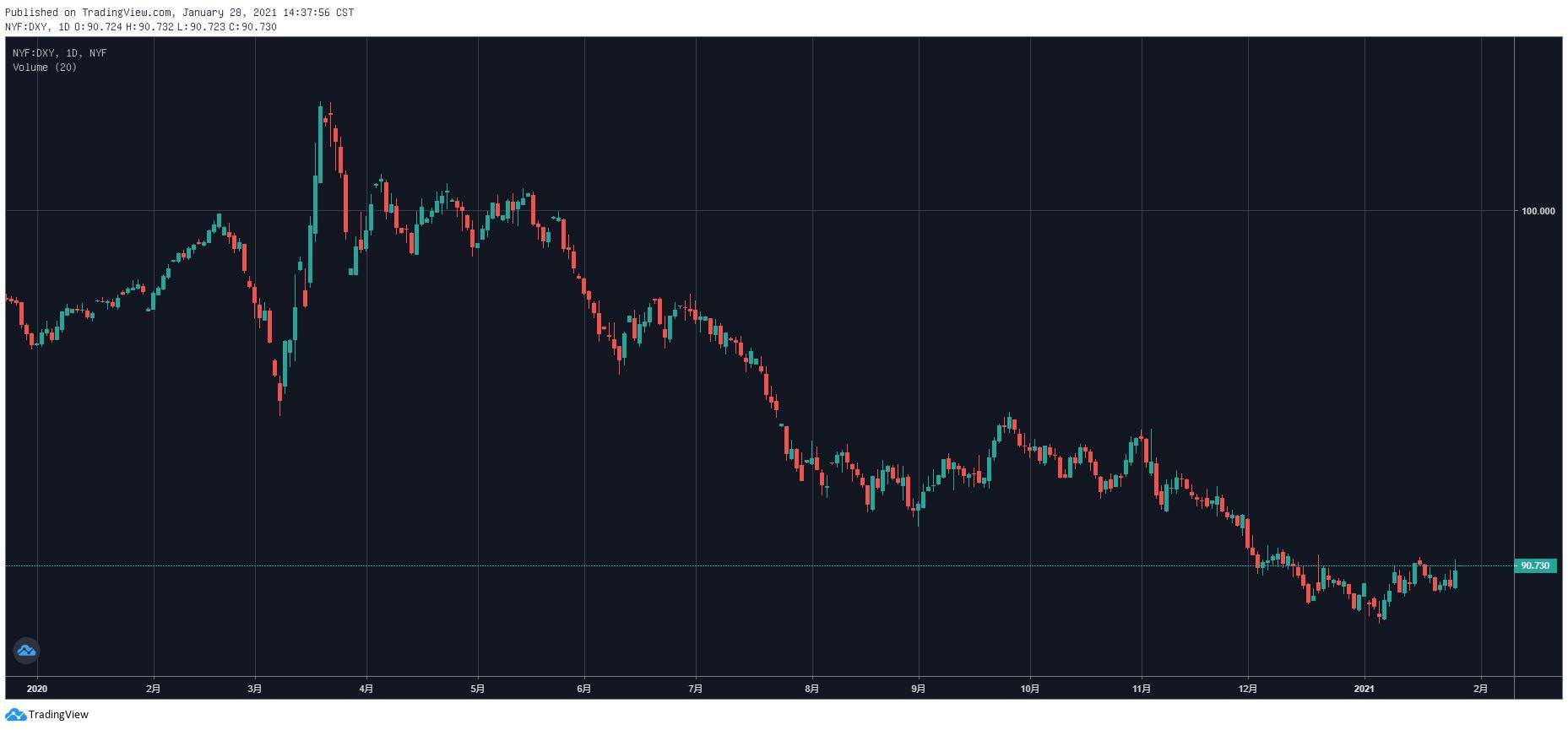 黄金大方向维持震荡 国内金价或被低估