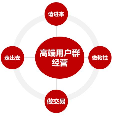 正一堂杨光深度洞察:2021年中国酒业增长战略变量