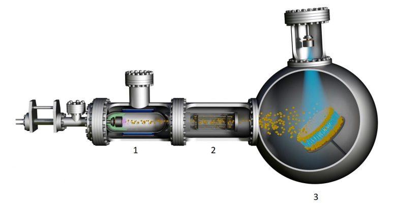 """重大冲破!科学家发现""""拱形""""纳米硅阳极 可大大提高锂离子电池容量"""