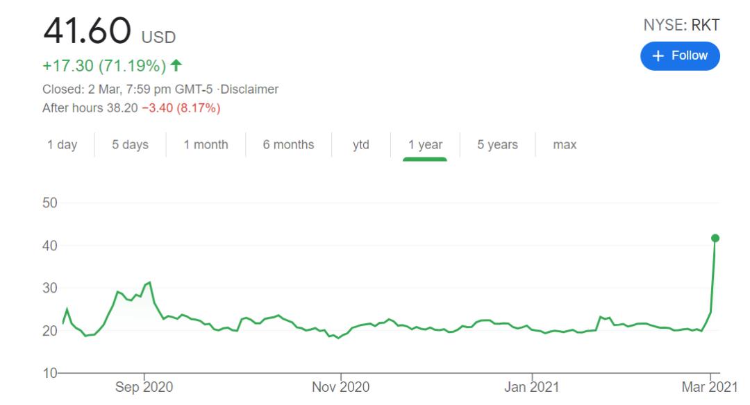 散户的力量?社交媒体情绪ETF即将推出,华尔街已开发系统追踪