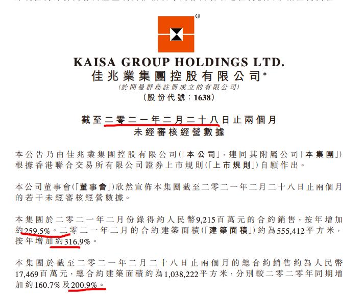 佳兆业前2月销售同比增1.6倍 TOP100房企权益销售额排名23