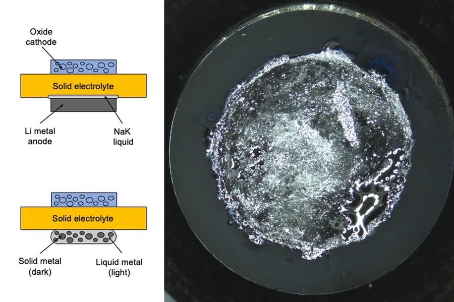 美国科学家研发半固态金属电极 可使能量密度翻倍还更稳定