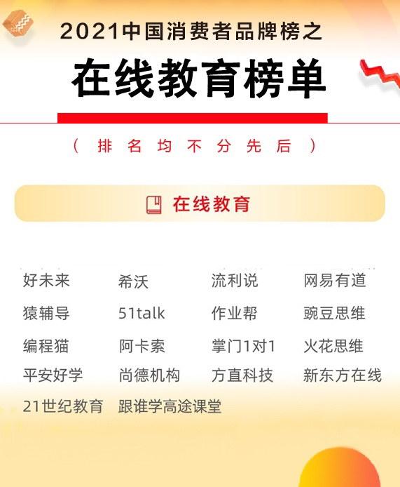 """打造用户信任品牌,新东方在线获""""2021中国消费者品牌榜之卓越品牌"""""""