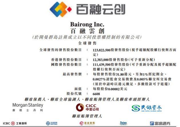百融云创最高发行价每股31.8港元