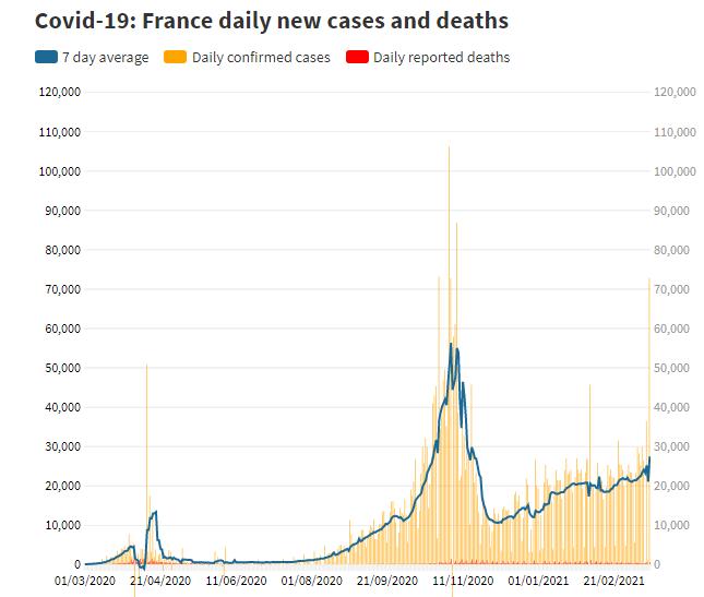 """第三波新冠疫情来袭?欧盟和英国陷入""""抢疫苗大战"""""""