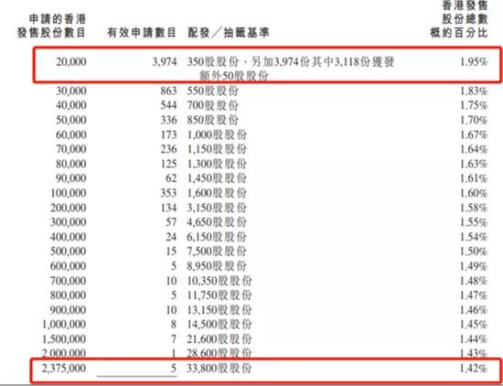 「小麦财经股票配资」百度破发,40万股民彻底懵了!B站怕了,机构投资者出现撤单?影响有多大?