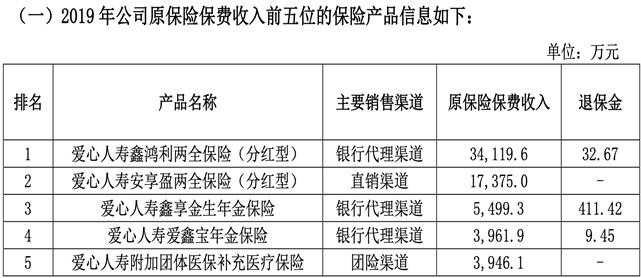爱心人寿五大股东转让39.4%!洛阳龙鼎铝业上位第一大股东?