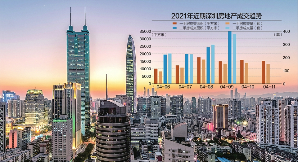 深圳房产圈大地震! 深喉曝光102份炒房材料,多位大V在列,独家对话也来了