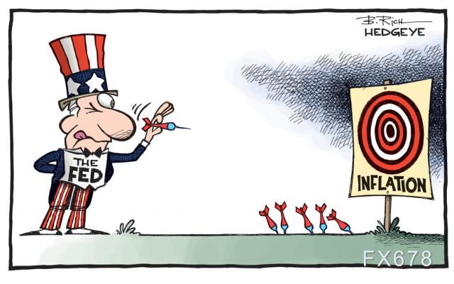 """美国通胀预期是否真是""""狼来了""""?今晚CPI数据将见分晓"""