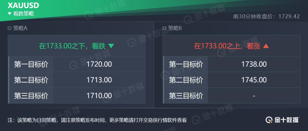技术刘:现货金银触及多空转折点,今晚会迎来变盘机会吗?