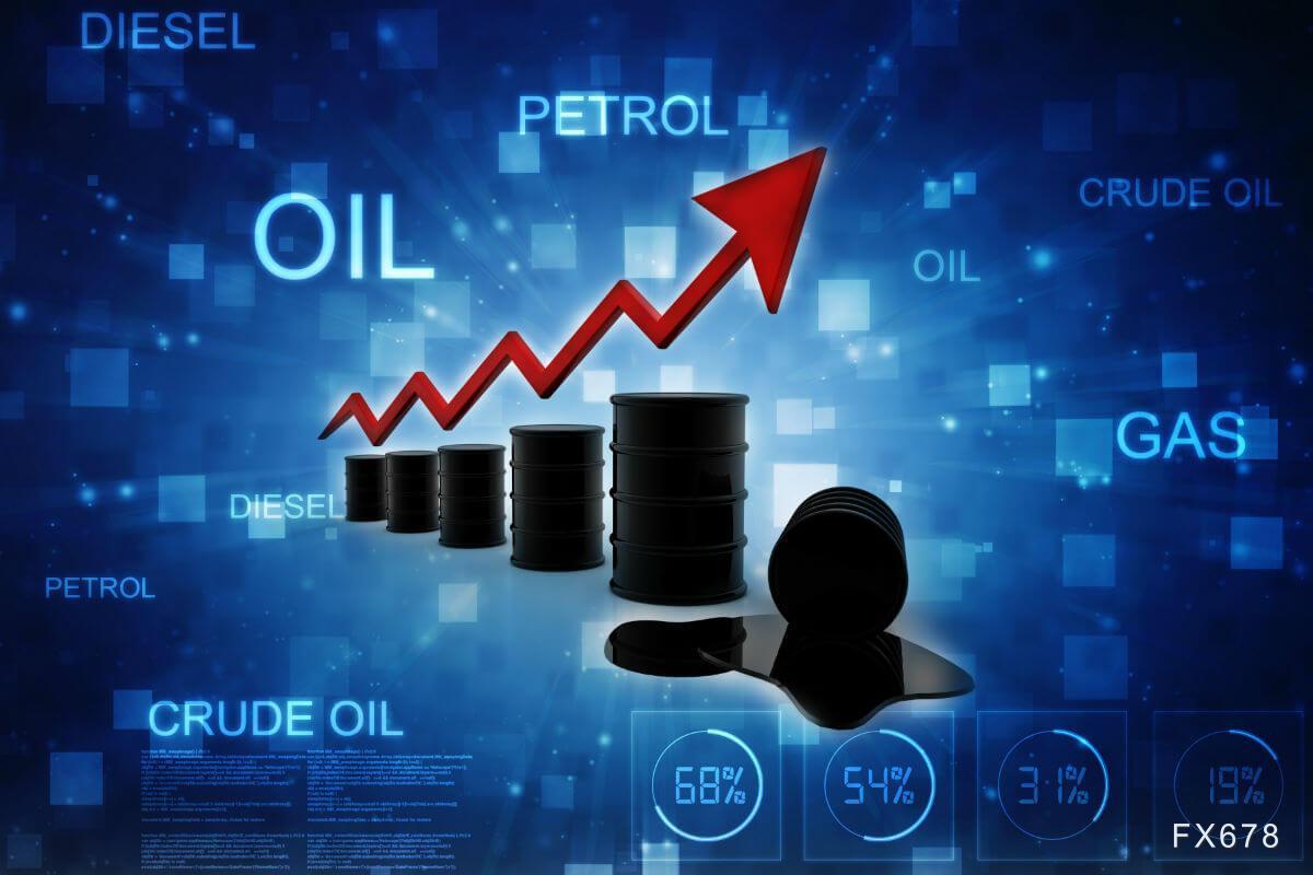 4月16日美原油交易策略:多头五连涨在望