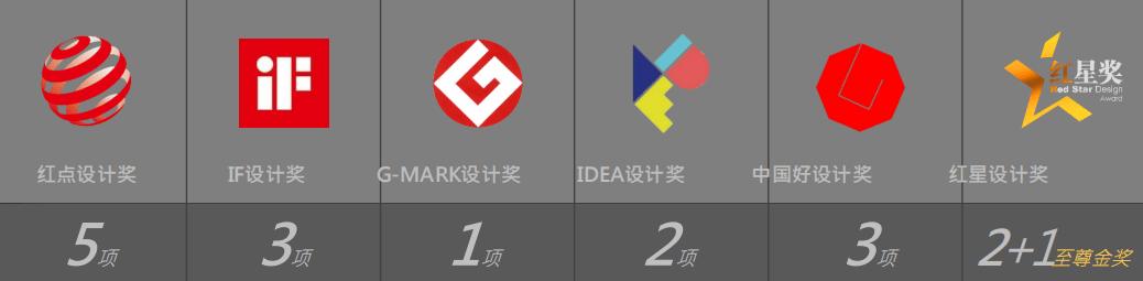 "IF、红点、G-Mark!一款""大石头""砸中多少国际大奖?"