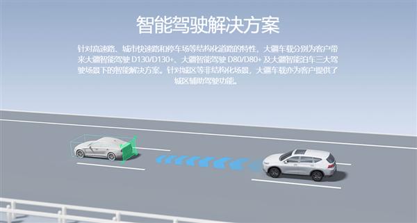 切入汽车赛道!大疆车载官网上线:三大智能驾驶系统曝光