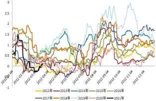 低存栏高成本支撑 鸡蛋价格易涨难跌