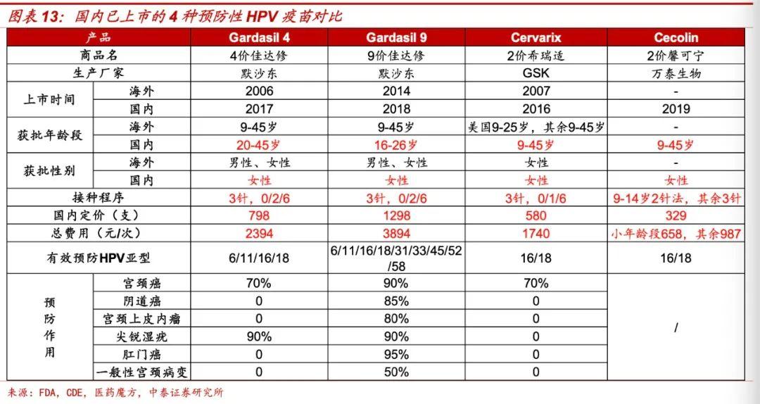 """""""抢疫苗就和买1499元的茅台一样"""" 26岁之前,她们抢着打9价HPV疫苗"""
