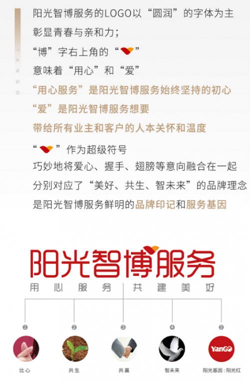 阳光城物业更名为阳光智博服务,定义新物业服务平台