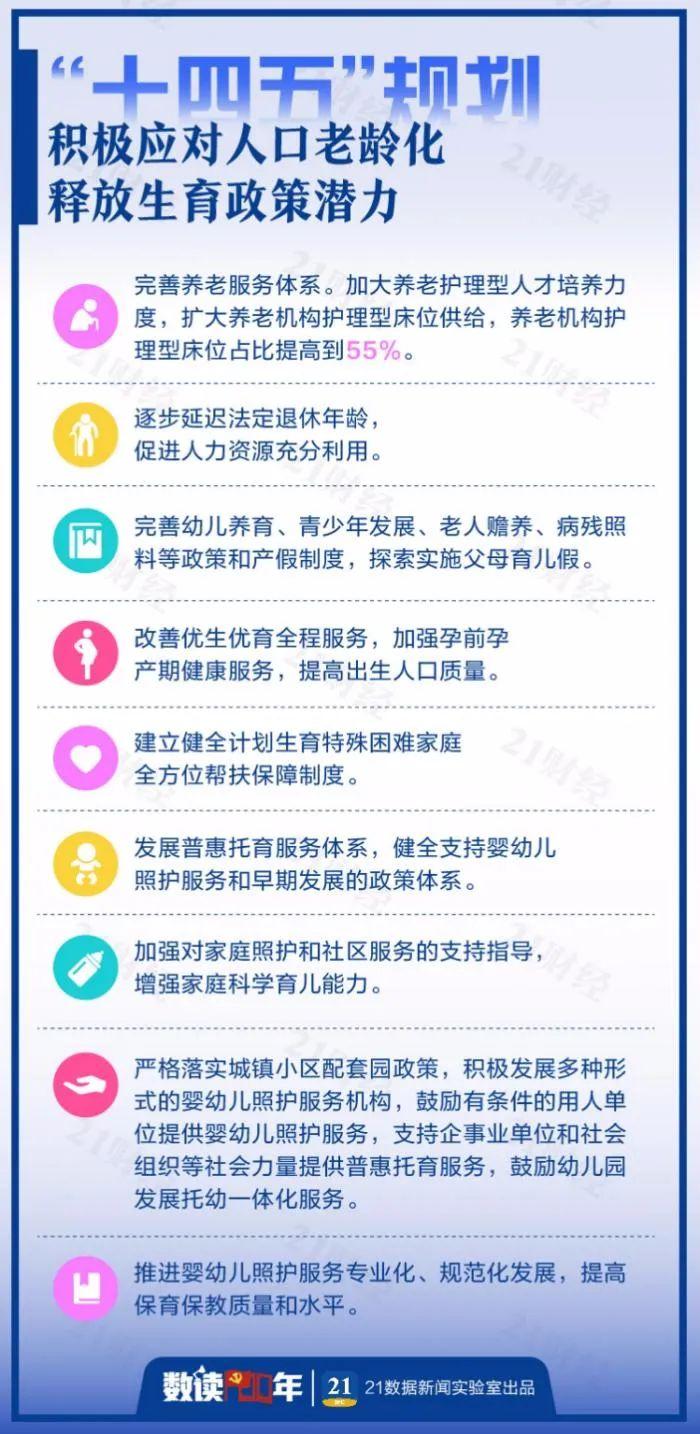 未来每4人就有1个老年人!30秒速览中国人口格局巨变,这些数字太震撼!
