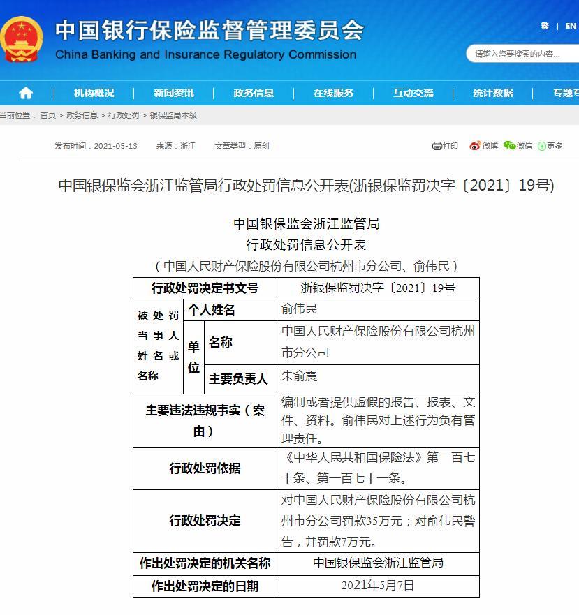 人保财险杭州分公司被罚35万:编制或提供虚假报告、文件等