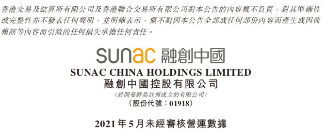 融创中国前5月销售金额2418.2亿元同比增长72%